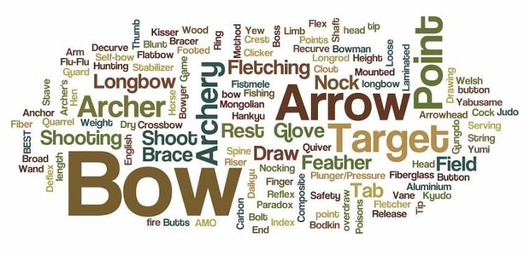 Archery Terms
